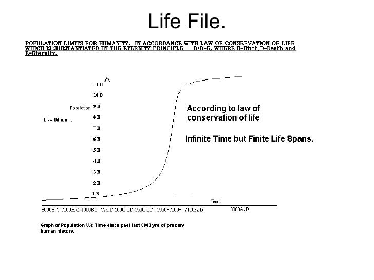 Life File.