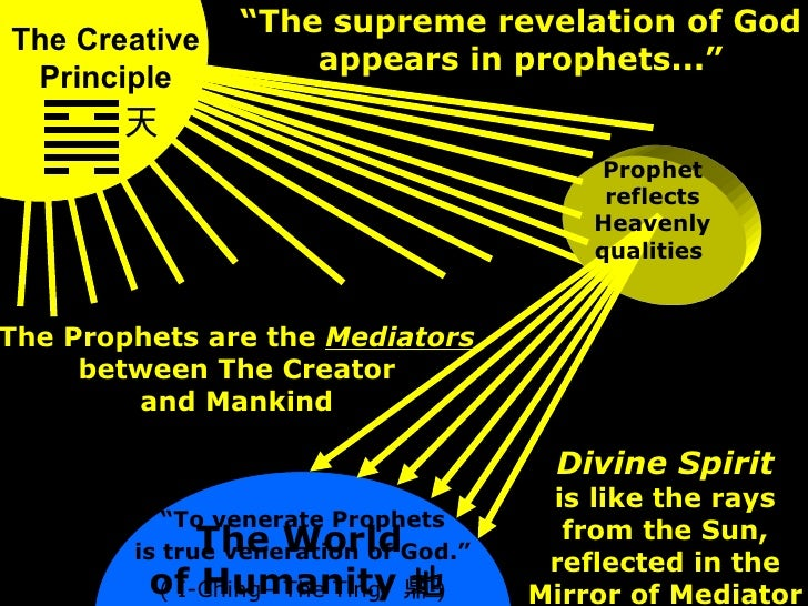 """"""" The supreme revelation of God appears in prophets..."""" I-Ching  """" To venerate Prophets is true veneration of God.""""  ( I-C..."""