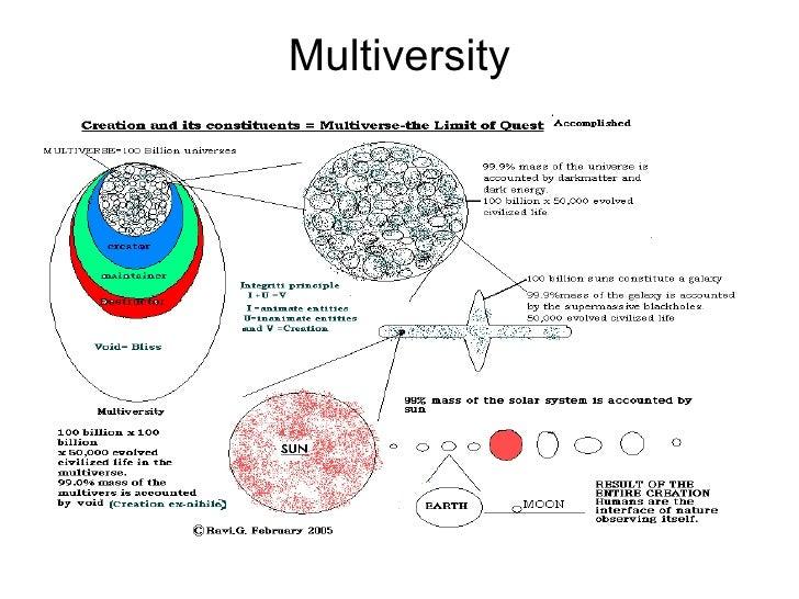 Multiversity