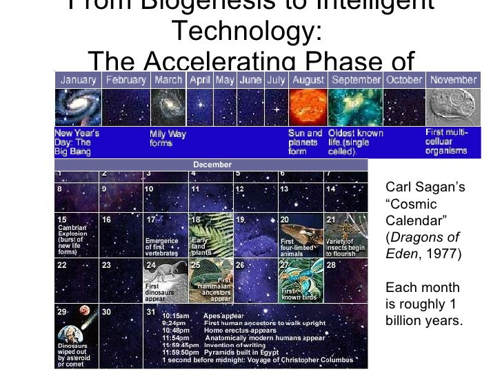 "From Biogenesis to Intelligent Technology:  The Accelerating Phase of Universal Development Carl Sagan's ""Cosmic Calendar""..."