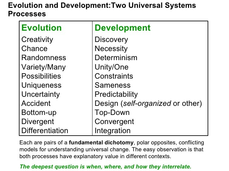 Evolution and Development:Two Universal Systems Processes Each are pairs of a  fundamental dichotomy , polar opposites, co...