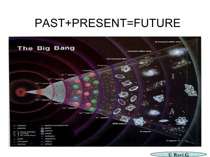 PAST+PRESENT=FUTURE © Ravi.G