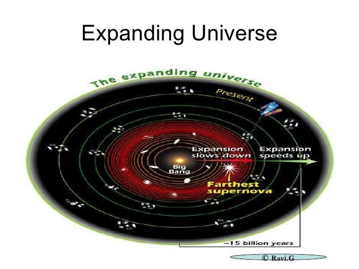 Expanding Universe ©  Ravi.G