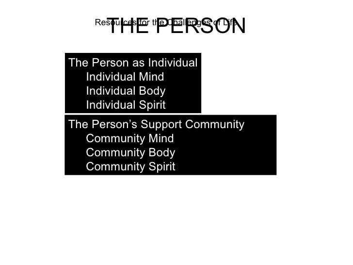 THE PERSON <ul><li>The Person as Individual </li></ul><ul><ul><li>Individual Mind </li></ul></ul><ul><ul><li>Individual Bo...