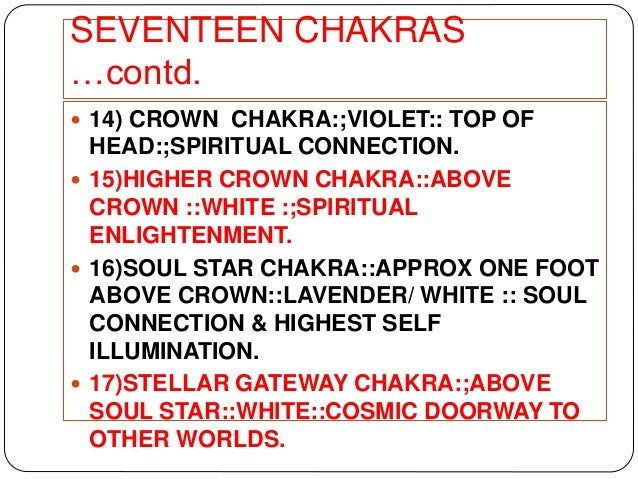 Ekam dhyanam new chakras and kundalini By Col  Amarjit Nagi