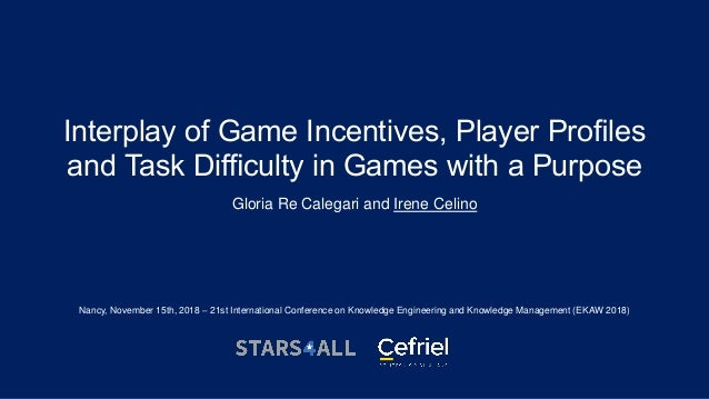 Interplay of Game Incentives, Player Profiles and Task Difficulty in Games with a Purpose Gloria Re Calegari and Irene Celino...