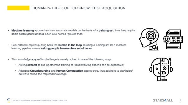 HUMAN-IN-THE-LOOP FOR KNOWLEDGE ACQUISITION • Machine learning approaches train automatic models on the basis of a trainin...