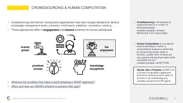 • Crowdsourcing and Human Computation approaches have been largely adopted for several knowledge management tasks: collect...