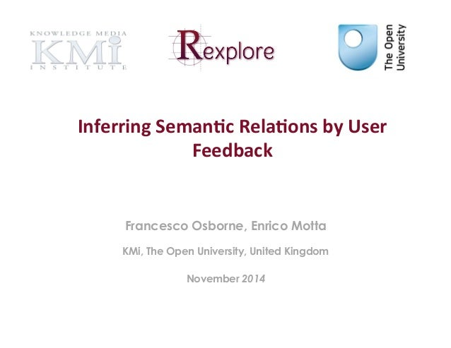 Inferring(Seman,c(Rela,ons(by(User(  Feedback((  Francesco Osborne, Enrico Motta  KMi, The Open University, United Kingdom...
