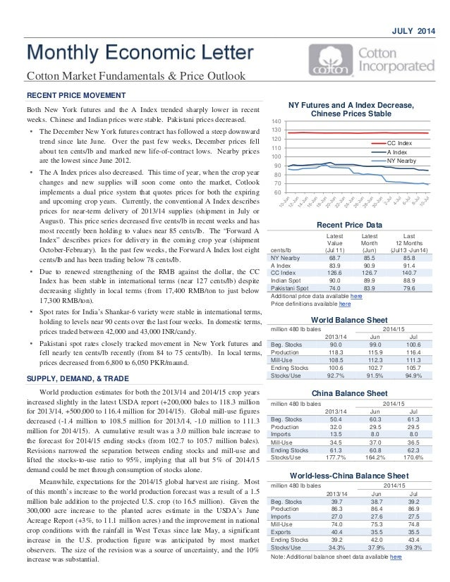 NY Futures and A Index Decrease, Chinese Prices Stable Recent Price Data cents/lb Latest Value Latest Month Last 12 Months...