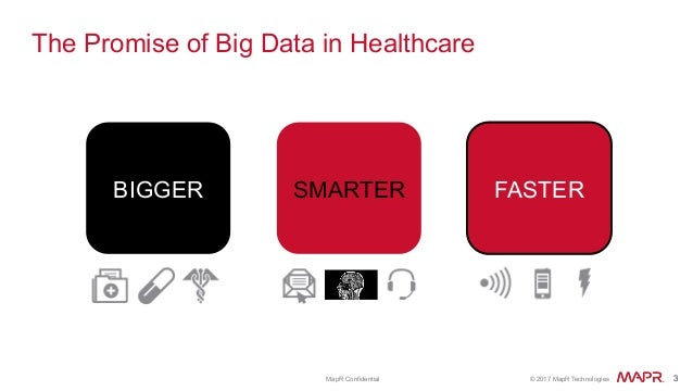 Applying Machine Learning to  Live Patient Data Slide 3