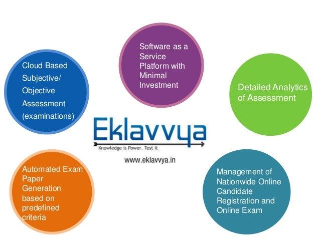 Online Examination System- Eklavvya Slide 2