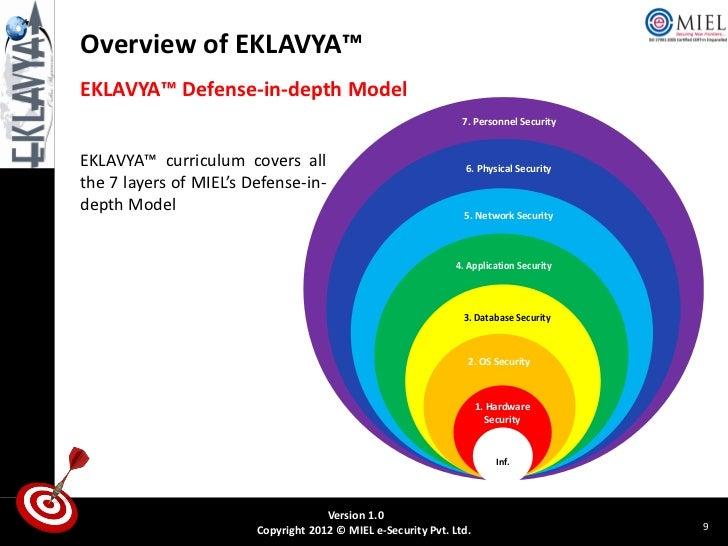 Eklavya Distance Education Online Programme On