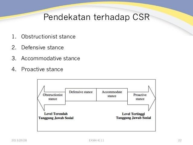 Pendekatan terhadap CSR 1. Obstructionist stance 2. Defensive stance 3. Accommodative stance 4. Proactive stance 22201...