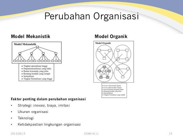 Perubahan Organisasi Model Mekanistik Model Organik 2013.09.15 EKMA 4111 15 Faktor penting dalam perubahan organisasi • S...