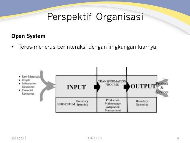 Perspektif Organisasi Open System • Terus-menerus berinteraksi dengan lingkungan luarnya 2013.09.15 EKMA 4111 6