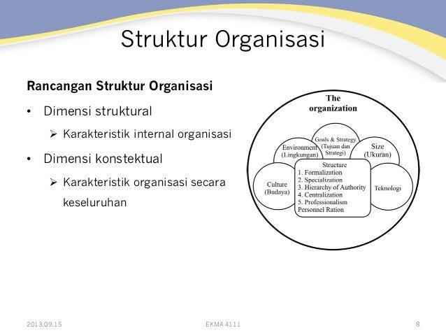 Struktur Organisasi Rancangan Struktur Organisasi • Dimensi struktural Ø Karakteristik internal organisasi • Dimensi k...