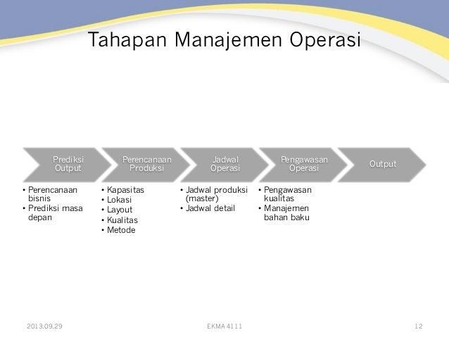 Tahapan Manajemen Operasi Prediksi Output • Perencanaan bisnis • Prediksi masa depan Perencanaan Produksi • Kapasitas •...