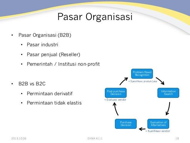 Pasar Organisasi • Pasar Organisasi (B2B) • Pasar industri • Pasar penjual (Reseller) • Pemerintah / Institusi non-pro...