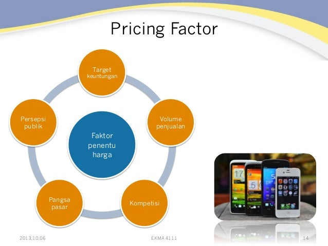 Pricing Factor 2013.10.06 EKMA 4111 14 Faktor penentu harga Target keuntungan Volume penjualan Kompetisi Pangsa pasar Pers...