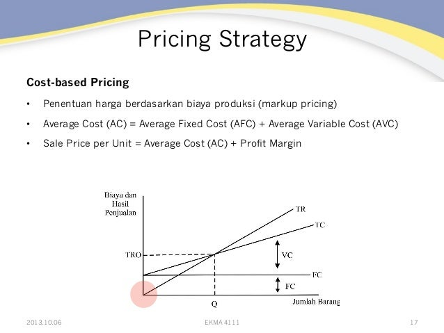 Pricing Strategy Cost-based Pricing • Penentuan harga berdasarkan biaya produksi (markup pricing) • Average Cost (AC) = ...