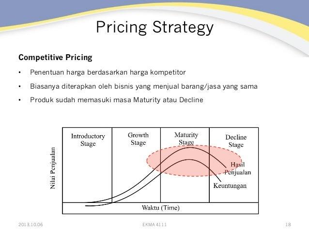 Pricing Strategy Competitive Pricing • Penentuan harga berdasarkan harga kompetitor • Biasanya diterapkan oleh bisnis ya...