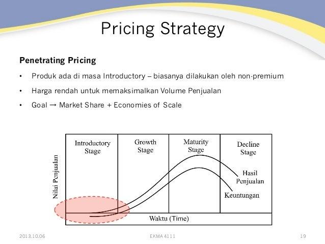 Pricing Strategy Penetrating Pricing • Produk ada di masa Introductory – biasanya dilakukan oleh non-premium • Harga ren...