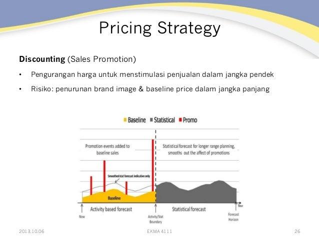 Pricing Strategy Discounting (Sales Promotion) • Pengurangan harga untuk menstimulasi penjualan dalam jangka pendek • Ri...