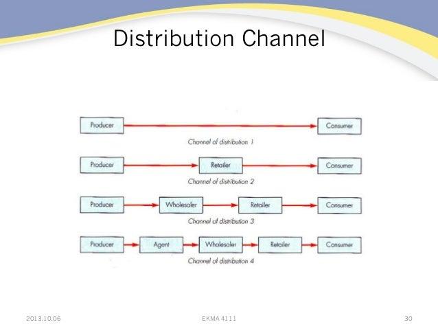Distribution Channel 2013.10.06 EKMA 4111 30