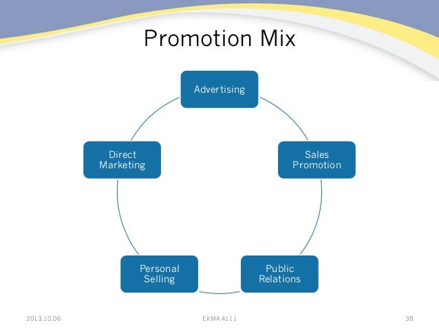 Promotion Mix Advertising Sales Promotion Public Relations Personal Selling Direct Marketing 2013.10.06 EKMA 4111 38