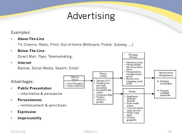 ! Advertising Examples: • Above-The-Line TV, Cinema, Radio, Print, Out-of-home (Billboard, Poster, Subway, ...) • Below-...