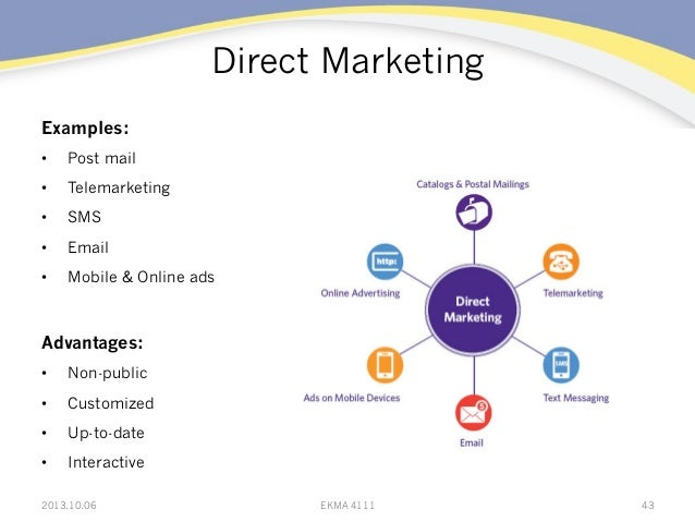 Direct Marketing Examples: • Post mail • Telemarketing • SMS • Email • Mobile & Online ads Advantages: • Non-public ...