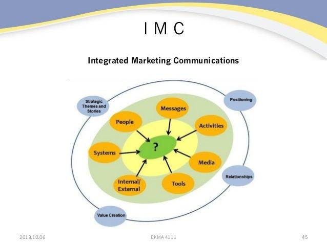 I M C Integrated Marketing Communications 2013.10.06 EKMA 4111 45