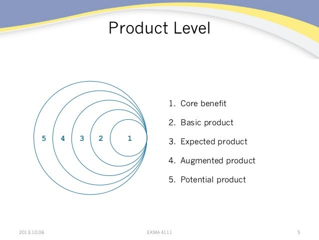 Product Level 55 4 3 2 1 1. Core benefit 2. Basic product 3. Expected product 4. Augmented product 5. Potential produ...