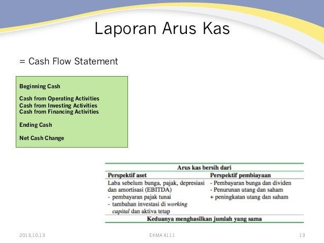 Laporan Arus Kas = Cash Flow Statement Beginning Cash Cash from Operating Activities Cash from Investing Activities Cash f...