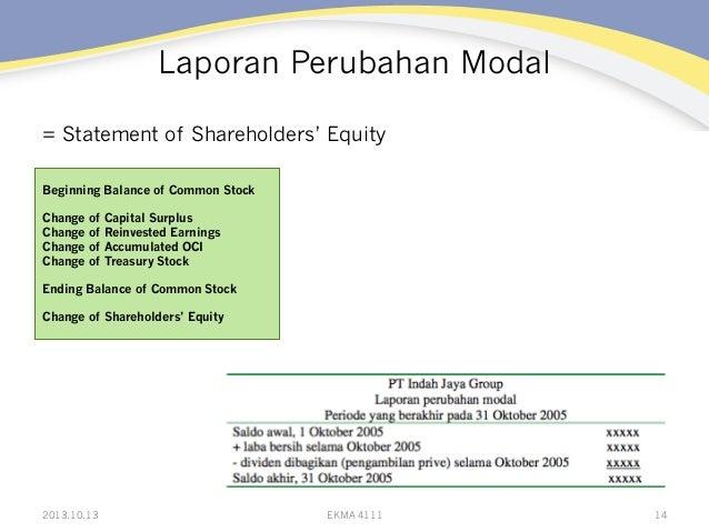 Laporan Perubahan Modal = Statement of Shareholders' Equity Beginning Balance of Common Stock Change Change Change Change ...
