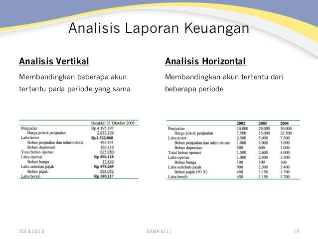 Analisis Laporan Keuangan Analisis Vertikal  Analisis Horizontal  Membandingkan beberapa akun  Membandingkan akun tertentu...