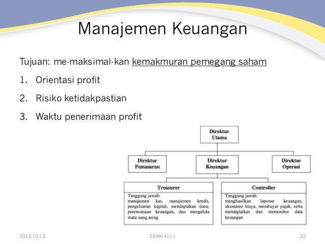 Manajemen Keuangan Tujuan: me-maksimal-kan kemakmuran pemegang saham 1. Orientasi profit 2. Risiko ketidakpastian 3. Wa...
