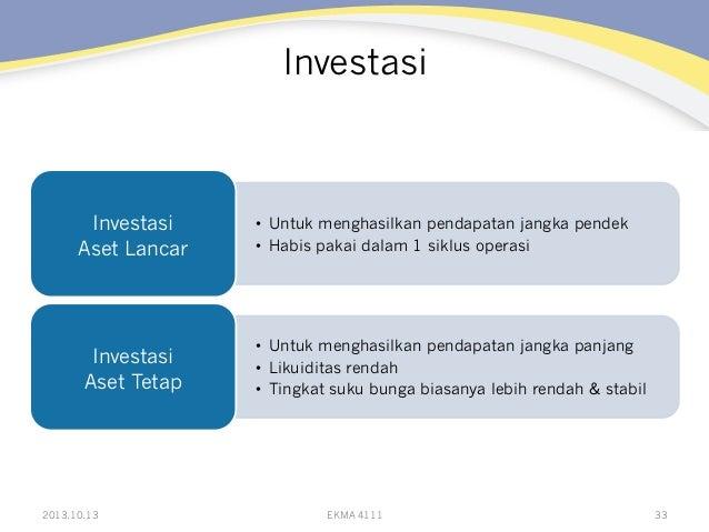 Investasi  Investasi Aset Lancar  Investasi Aset Tetap  2013.10.13  • Untuk menghasilkan pendapatan jangka pendek • Habi...