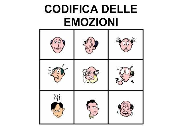CODIFICA DELLE EMOZIONI
