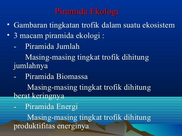Biologi Sma Ekologi