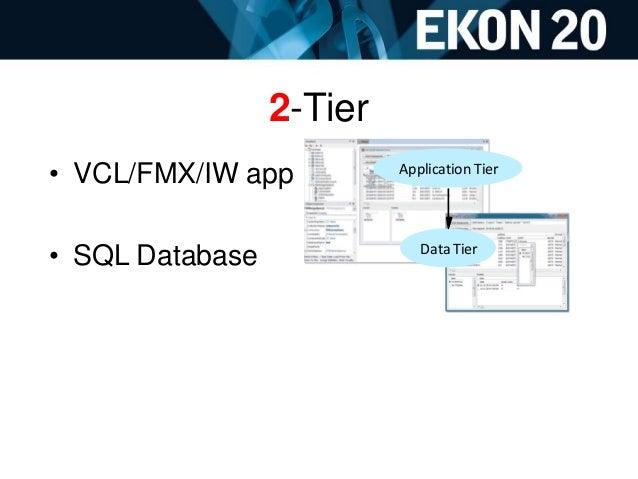 Ekon20 mORMot SOA Delphi Conference