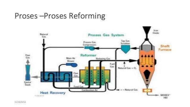 Proses Pembuatan Minyak Bumi