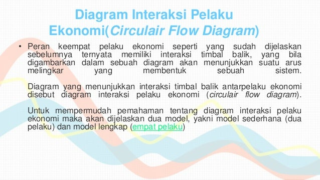 Siklus ekonomi kel6 diagram interaksi pelaku ccuart Choice Image