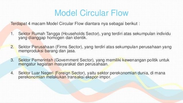 Siklus ekonomi kel6 7 model circular flow ccuart Gallery