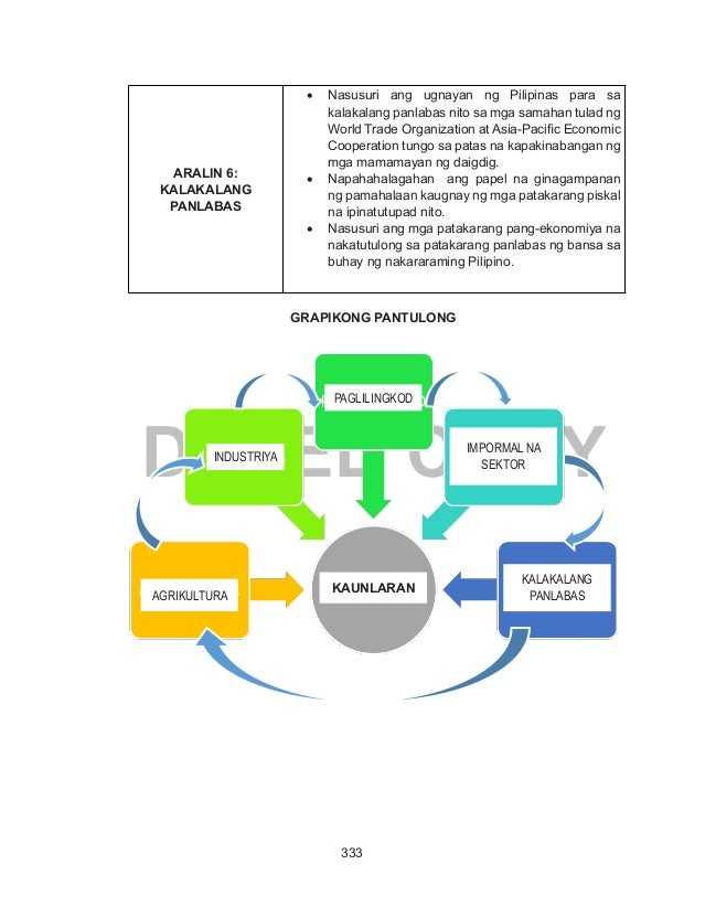 ano ang graphic organizer Main idea graphic organizer main idea worksheet: think about the main idea of your story, and the details that support the main idea write the information to help you organize your main idea.