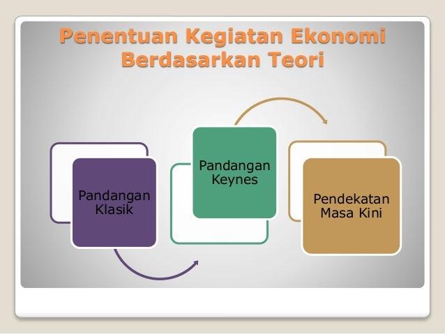 Ekonomi makro ayu dan devy Slide 2