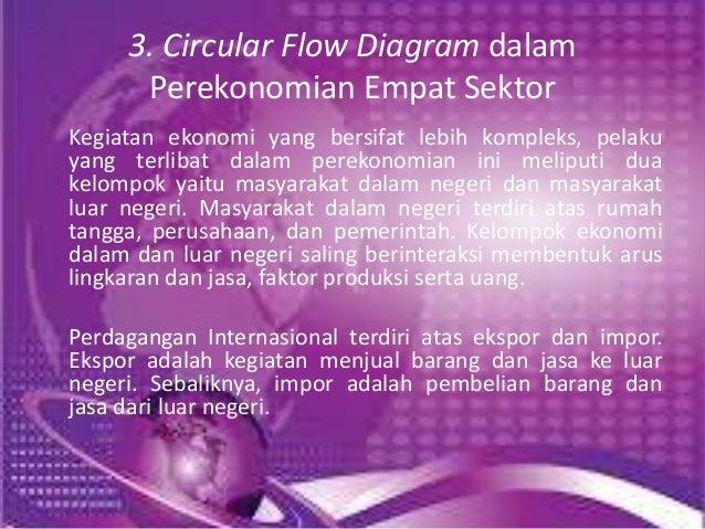 Ekonomi pelaku dan circular flow pembayaran 16 3 circular flow diagram ccuart Choice Image
