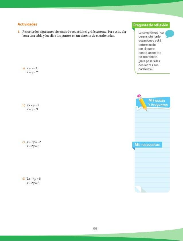 Matemáticas II