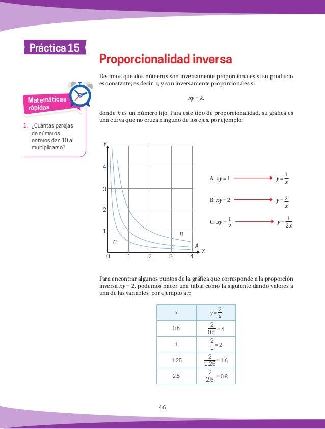 """47 1. Considera la relación """"el producto de dos números es 24"""". Completa la ta- bla y la gráfica que modela esa relación...."""